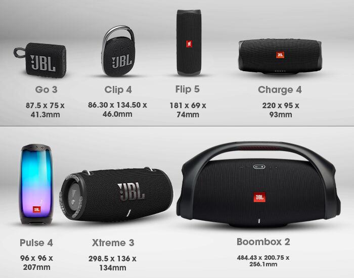 JBL Portables